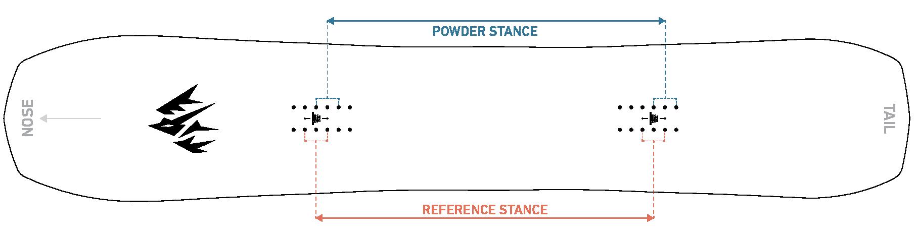 powder-stance