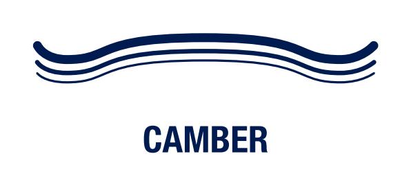 cambern5ybLVsLW4388