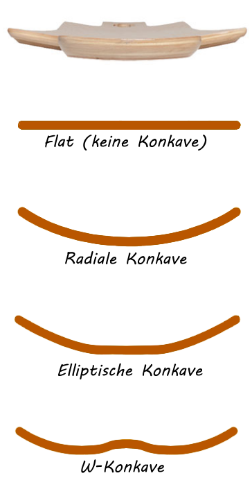 konkave