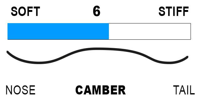 Camber_6_flex_GrafikDYCKmxLyfGxpH