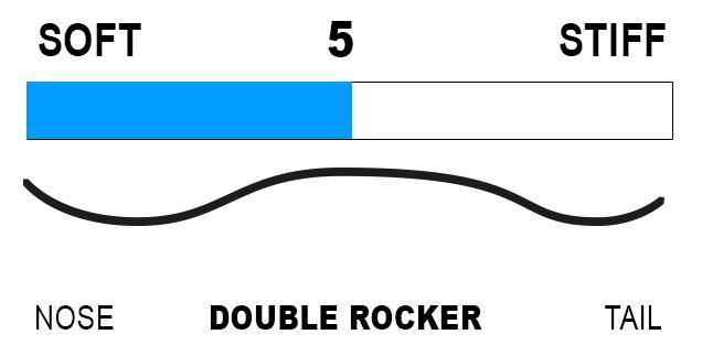 Double_Rocker_5