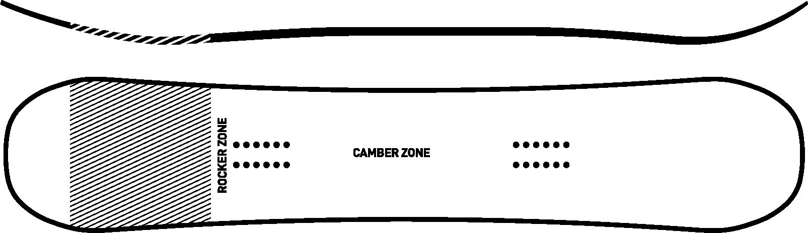 directional-hybrid-camberrStg6Y5Q7IWdK