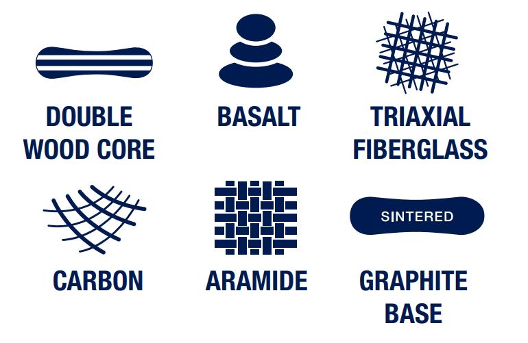 goodboards-novum-features